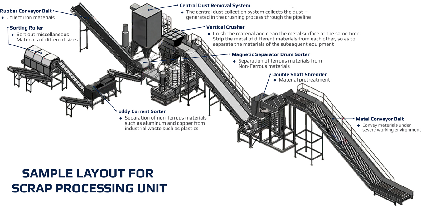 Copper Mould Tubes - Industrial Supplies and Solutions Company(ISSC), Chennai.